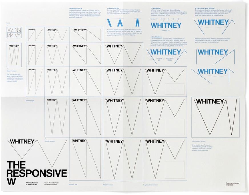 Logo del Whitney Museum
