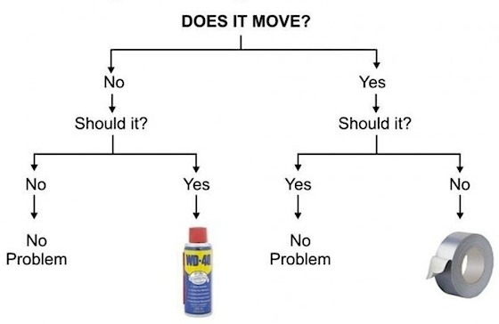 Problema d'ingegneria :-)