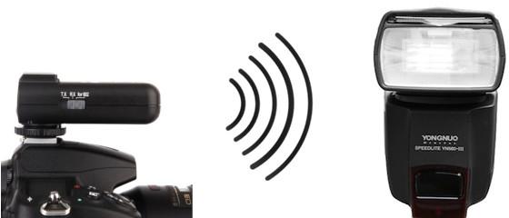 Radiocomando in funzione