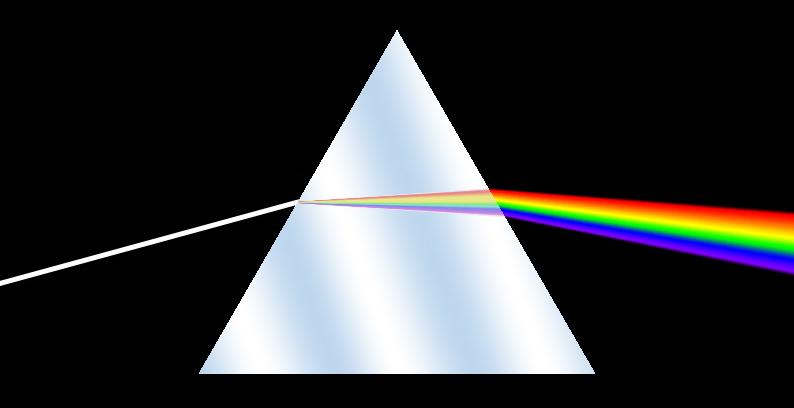 Separazione prismatica della luce nelle diverse componenti cromatiche